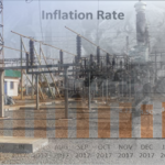 CPI and rates of inflation for March 2018